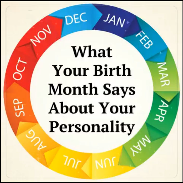 What Does Your Birth Month Says About Your Personality Quotes Area